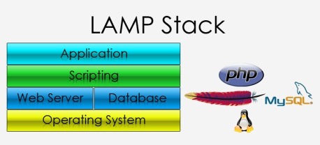 lamp_stack